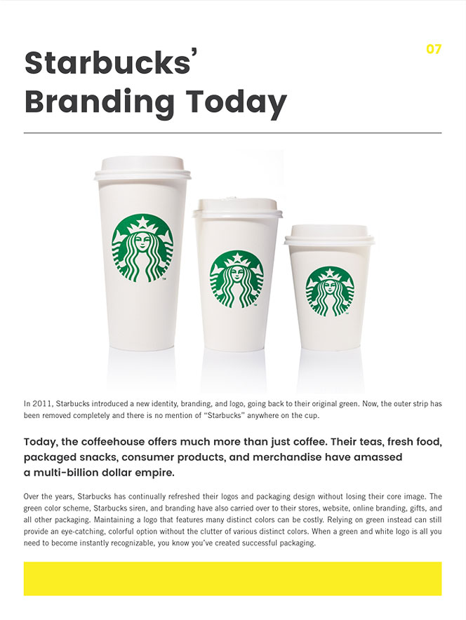 The Evolution of the Starbucks Brand